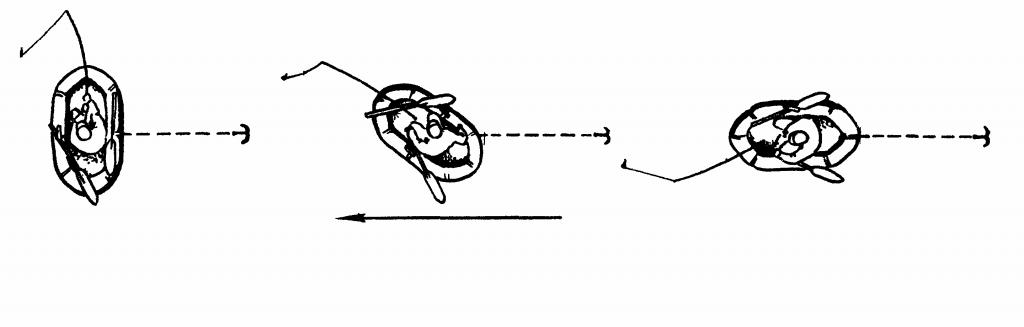 Как привязать (отвязать) якорь
