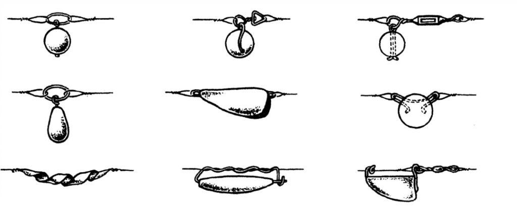 Как правильно намотать плетеную леску на безынерционную катушку